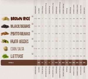 Beans Not Beef - Vegan Eating Mexican Restaurant
